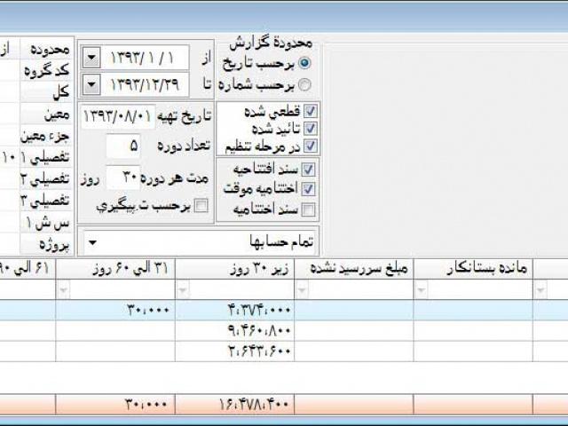 حسابداری - گزارش تجزیه سنی و کاربرد آن